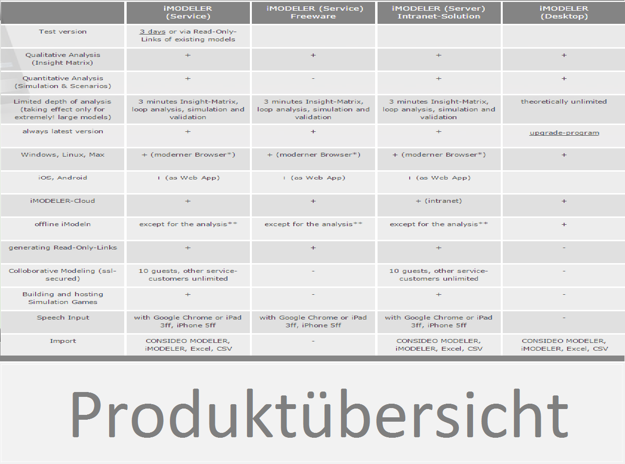 files/consideo/images/Produktuebersicht_Neu5.png